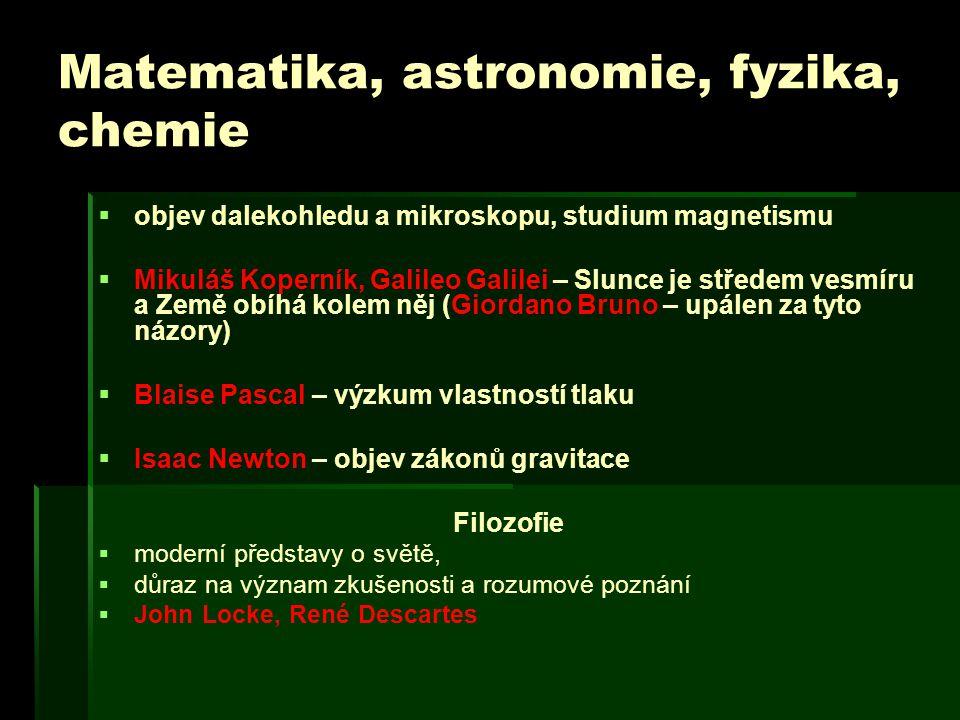 Matematika, astronomie, fyzika, chemie