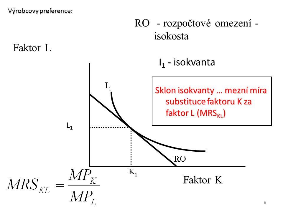 RO - rozpočtové omezení - isokosta Faktor L I1 - isokvanta Faktor K