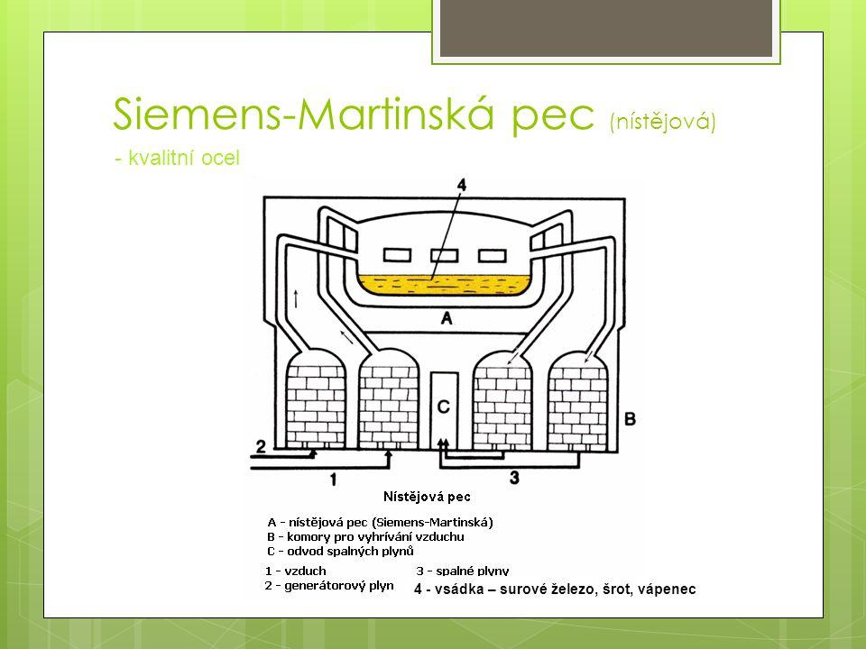 Siemens-Martinská pec (nístějová)