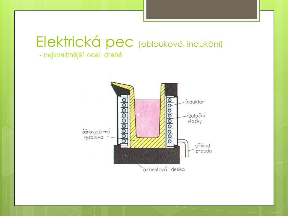 Elektrická pec (oblouková, indukční)