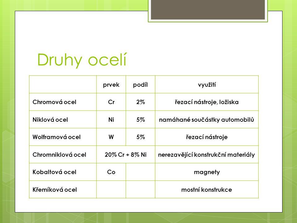 Druhy ocelí prvek podíl využití Chromová ocel Cr 2%