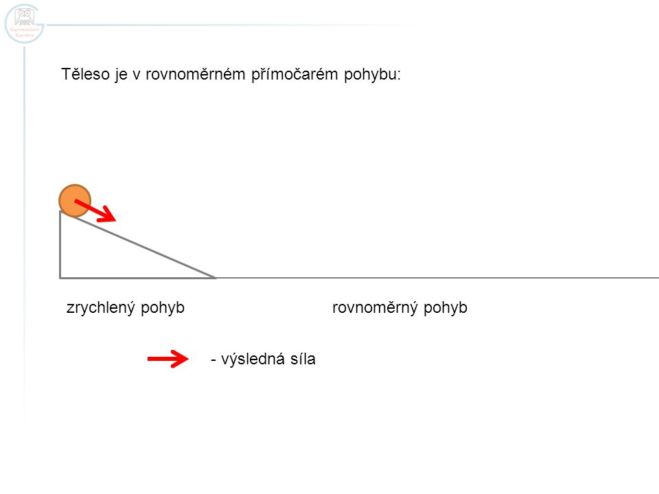 Těleso je v rovnoměrném přímočarém pohybu: