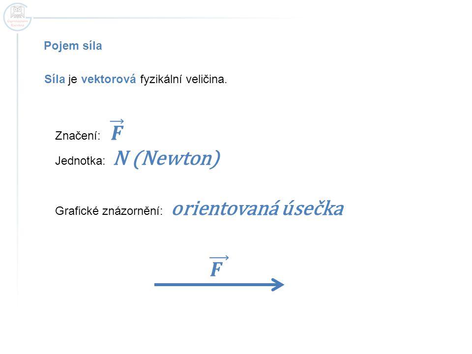 𝑭 Pojem síla Síla je vektorová fyzikální veličina. Značení: 𝑭
