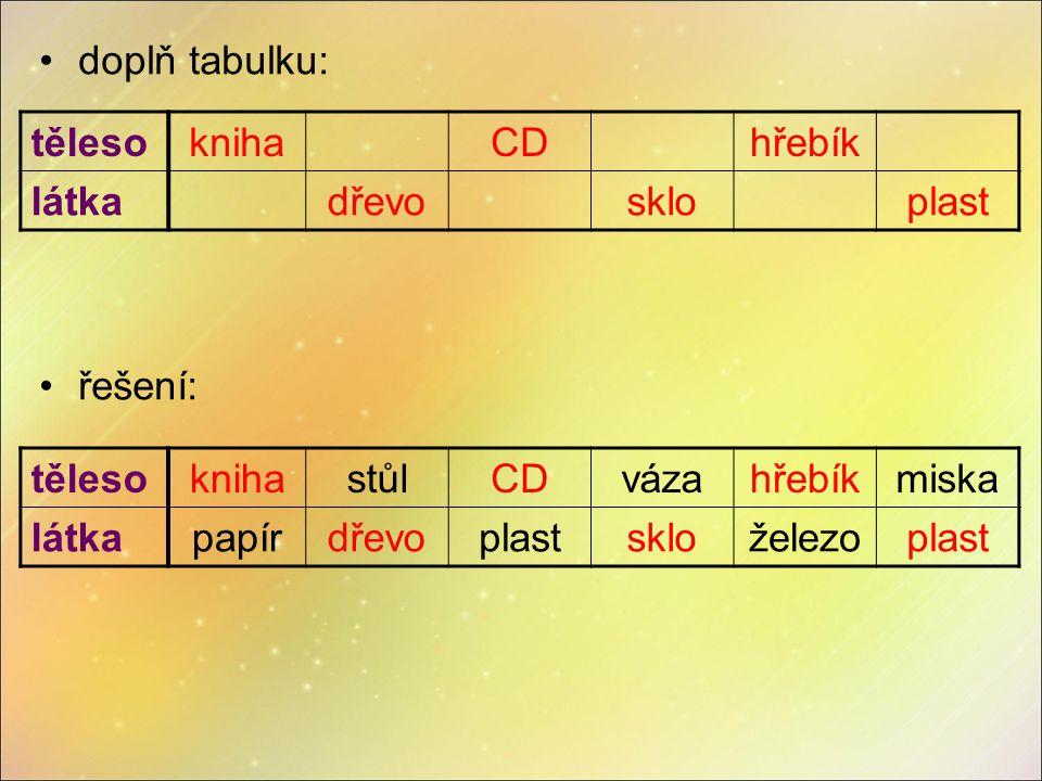 doplň tabulku: řešení: těleso. kniha. CD. hřebík. látka. dřevo. sklo. plast. těleso. kniha.
