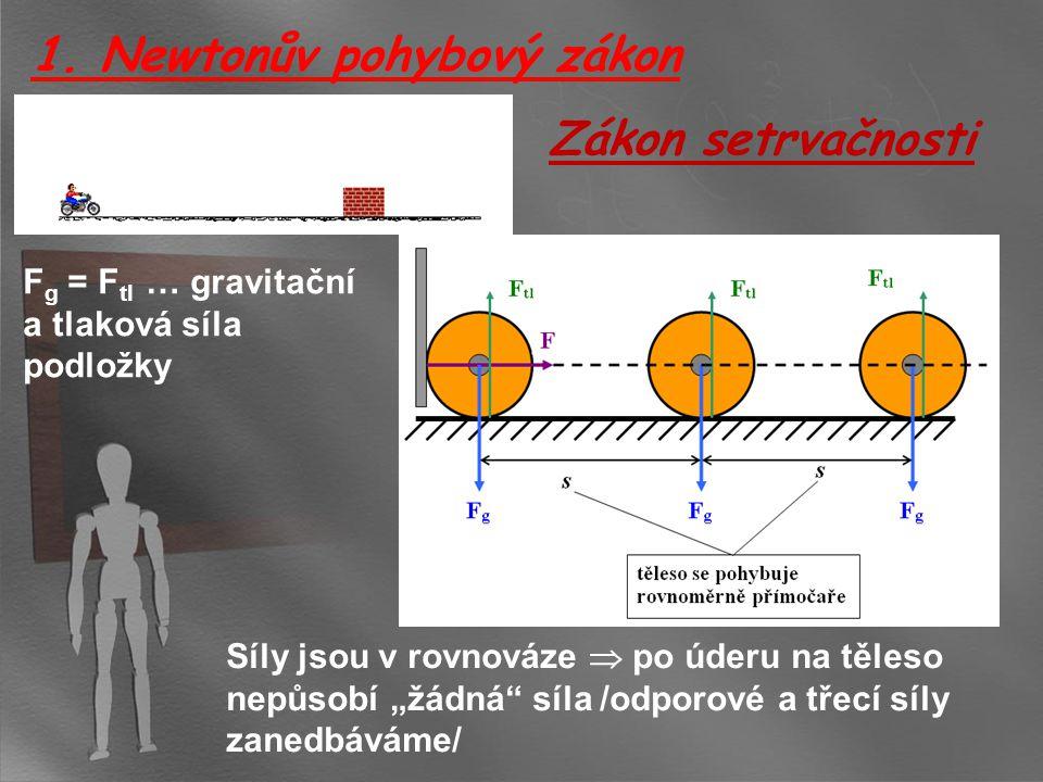 1. Newtonův pohybový zákon