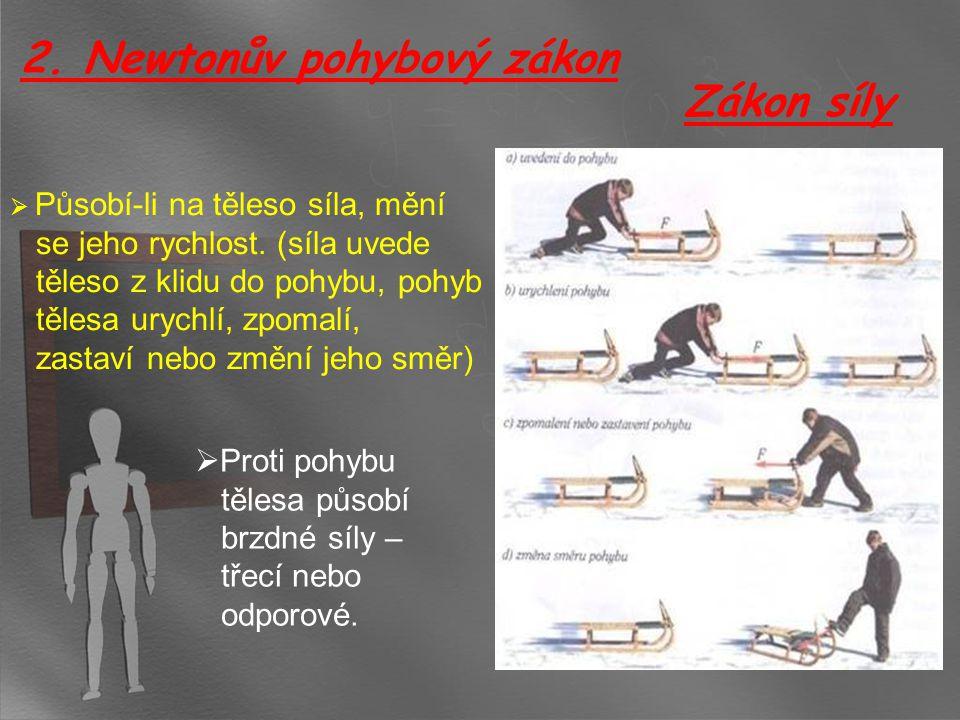 2. Newtonův pohybový zákon