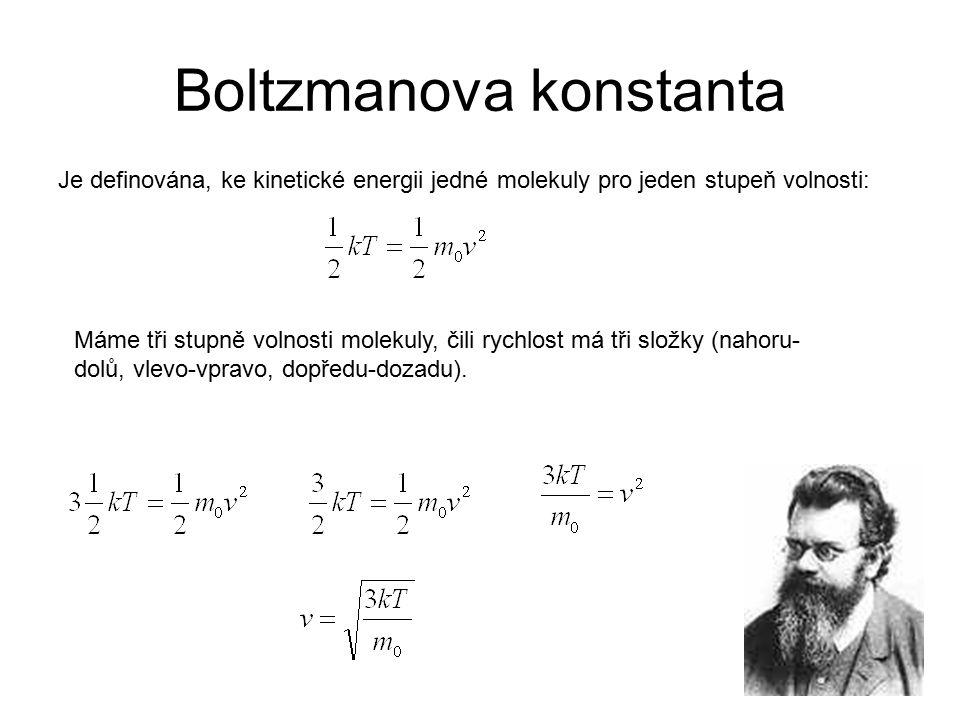 Boltzmanova konstanta