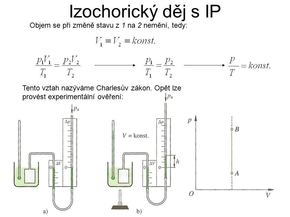 Izochorický děj s IP Objem se při změně stavu z 1 na 2 nemění, tedy: