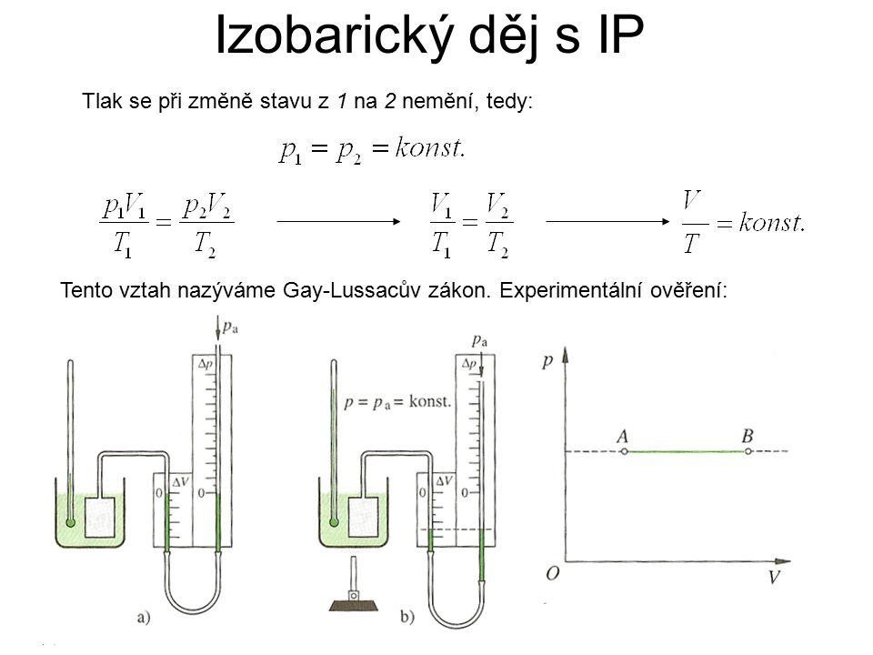 Izobarický děj s IP Tlak se při změně stavu z 1 na 2 nemění, tedy: