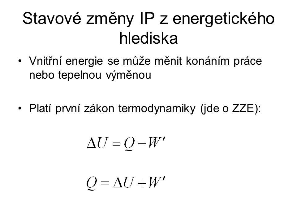 Stavové změny IP z energetického hlediska
