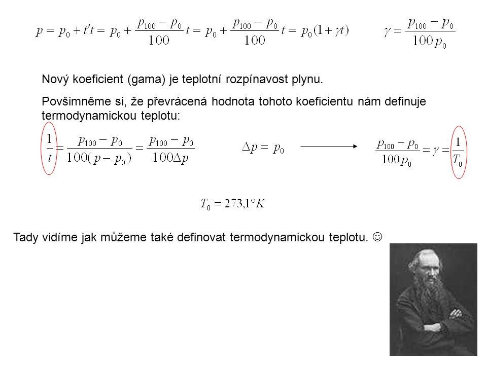 Nový koeficient (gama) je teplotní rozpínavost plynu.