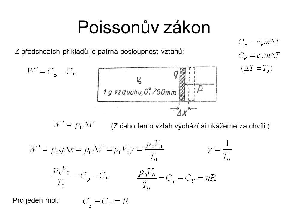 Poissonův zákon Z předchozích příkladů je patrná posloupnost vztahů: