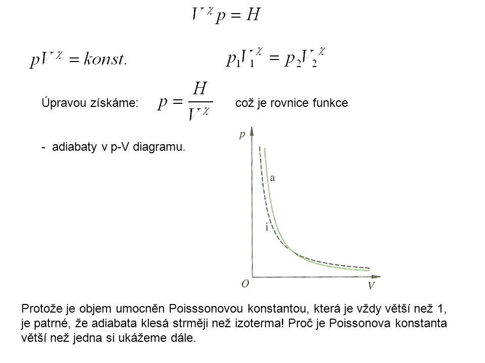 Úpravou získáme: což je rovnice funkce