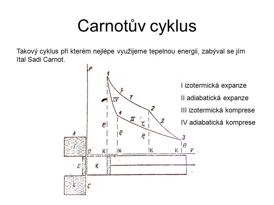 Carnotův cyklus Takový cyklus při kterém nejlépe využijeme tepelnou energii, zabýval se jím Ital Sadi Carnot.