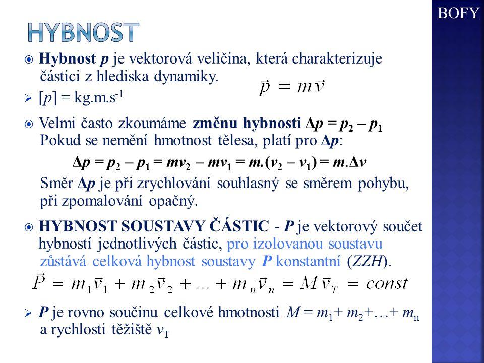 hybnost BOFY Hybnost p je vektorová veličina, která charakterizuje