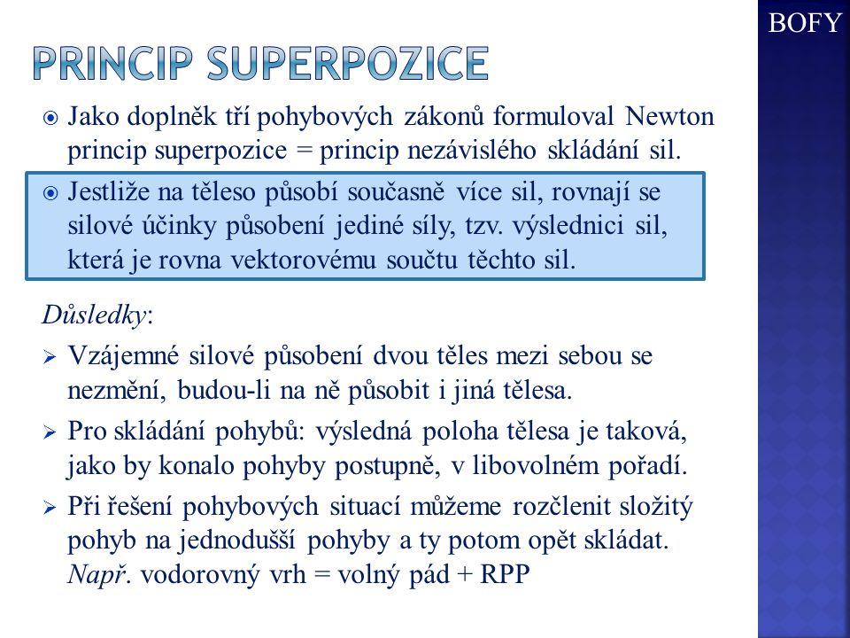 Princip superpozice BOFY