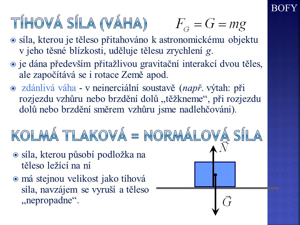 Kolmá tlaková = normálová síla
