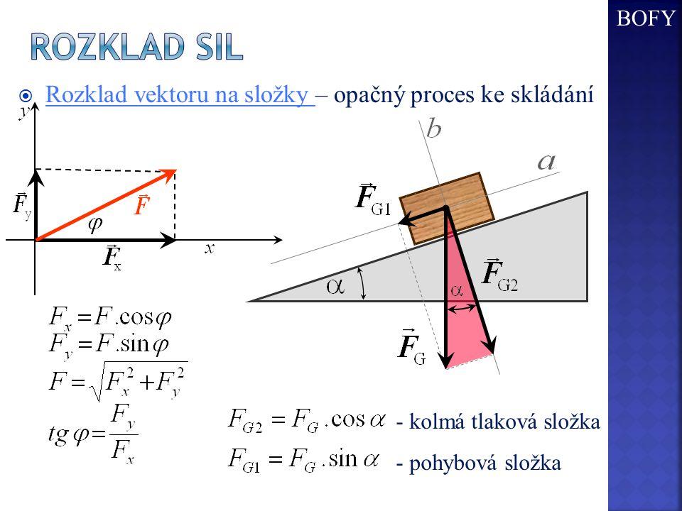 Rozklad sil Rozklad vektoru na složky – opačný proces ke skládání BOFY