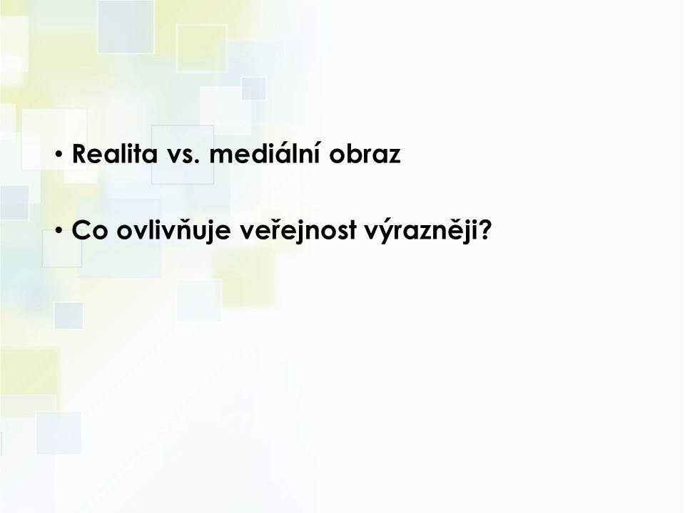 Realita vs. mediální obraz