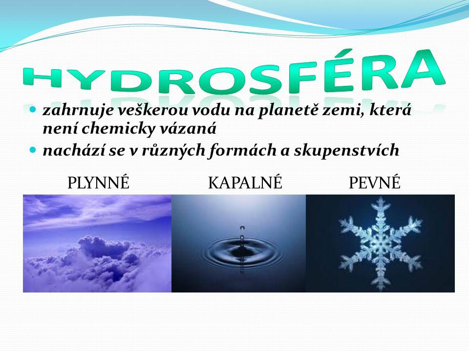 Hydrosféra zahrnuje veškerou vodu na planetě zemi, která není chemicky vázaná. nachází se v různých formách a skupenstvích.