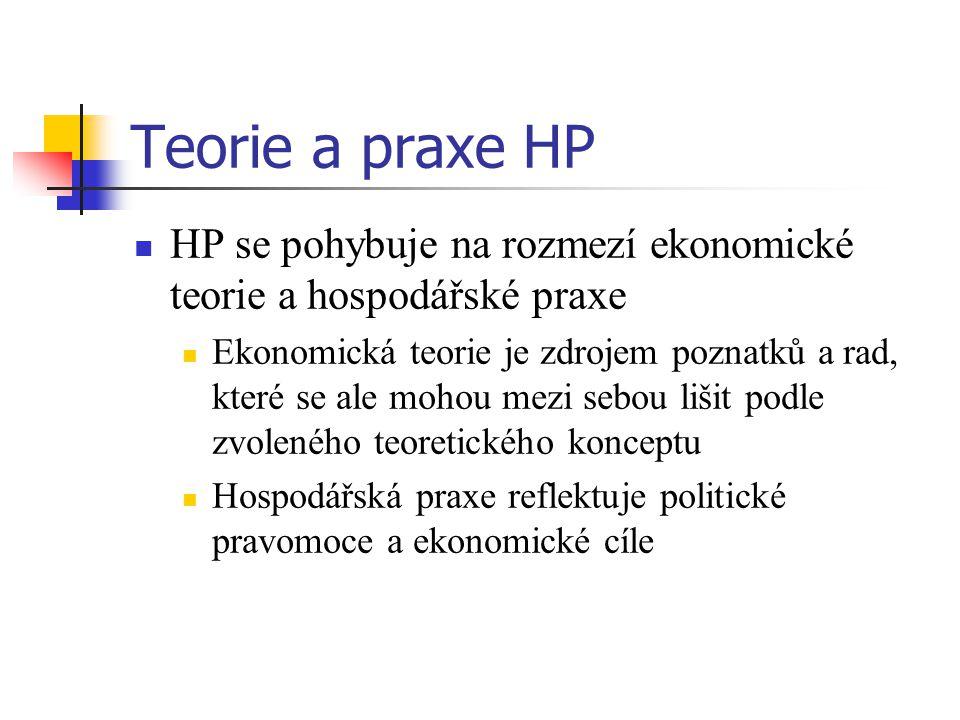 Teorie a praxe HP HP se pohybuje na rozmezí ekonomické teorie a hospodářské praxe.