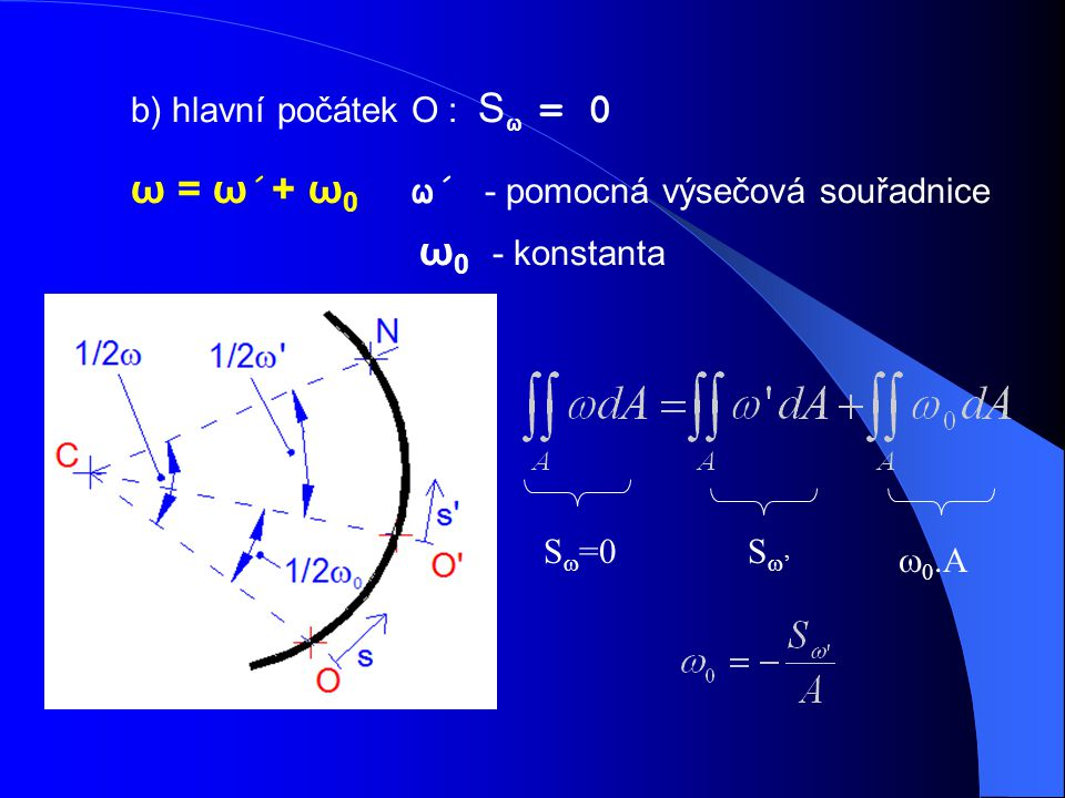 b) hlavní počátek O : Sω = 0