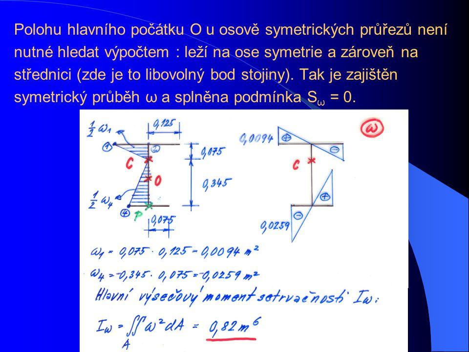 Polohu hlavního počátku O u osově symetrických průřezů není