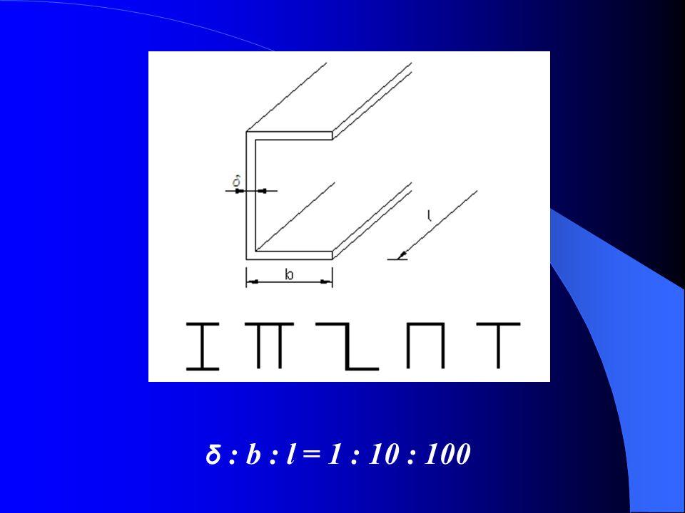 δ : b : l = 1 : 10 : 100