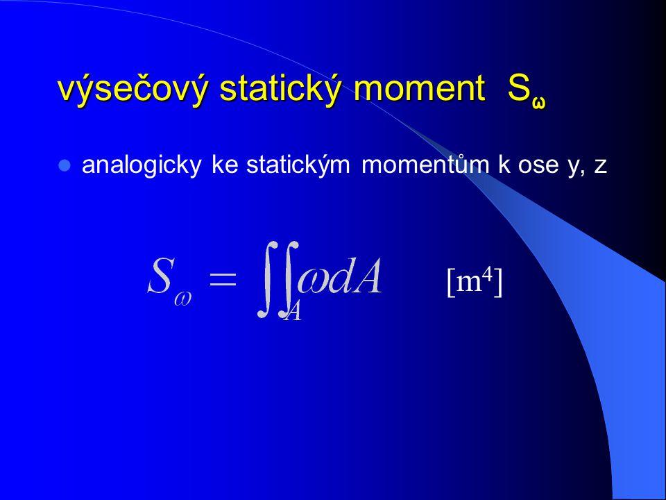 výsečový statický moment Sω