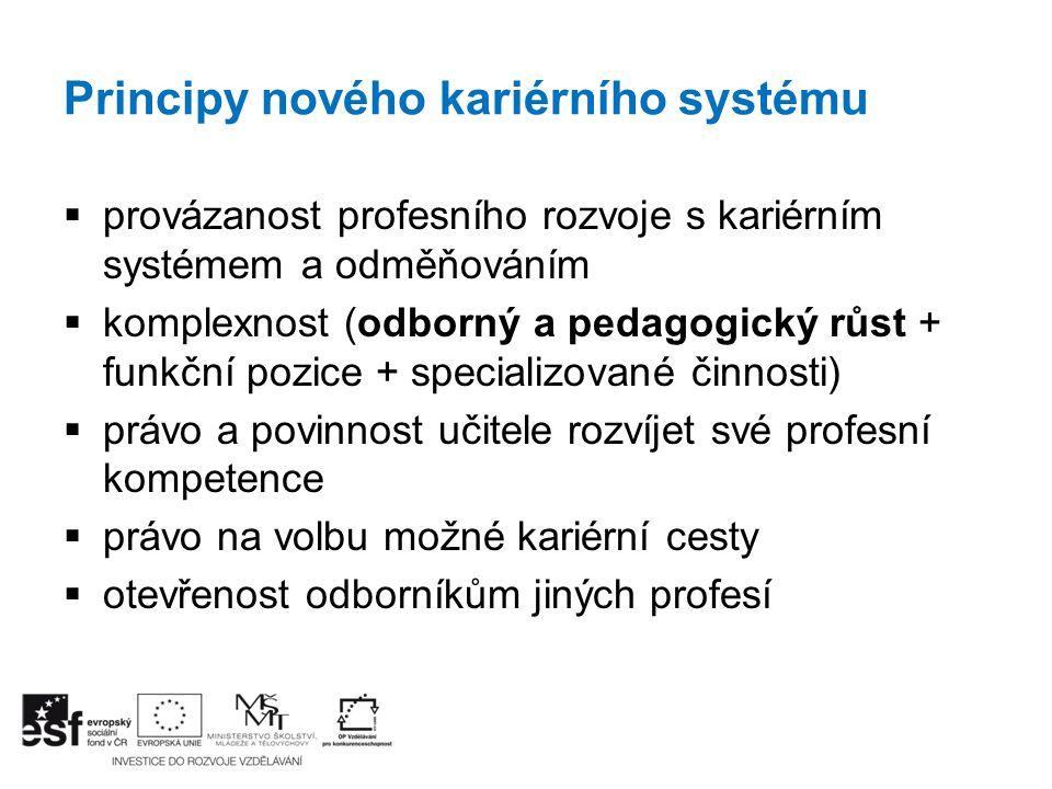 Principy nového kariérního systému