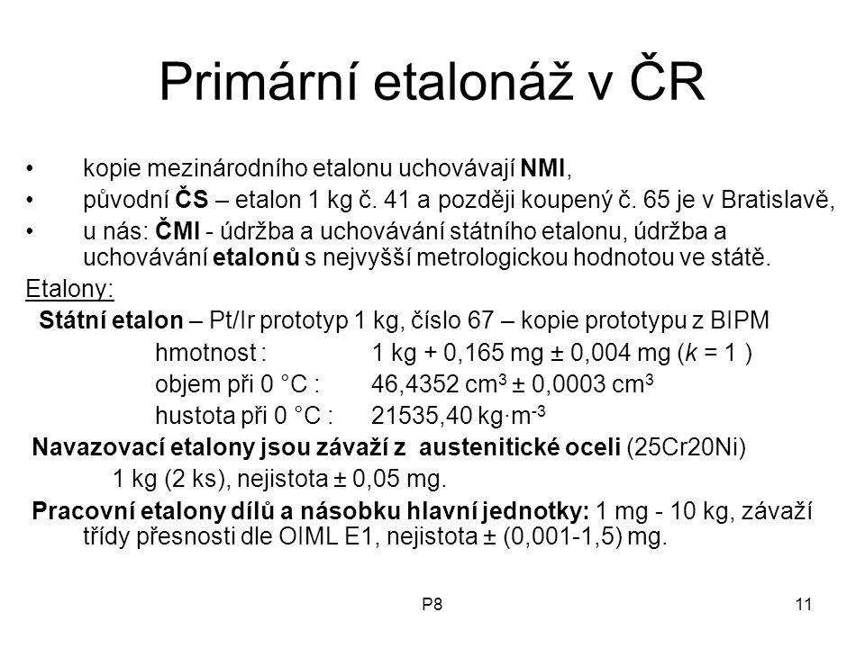 Primární etalonáž v ČR kopie mezinárodního etalonu uchovávají NMI,