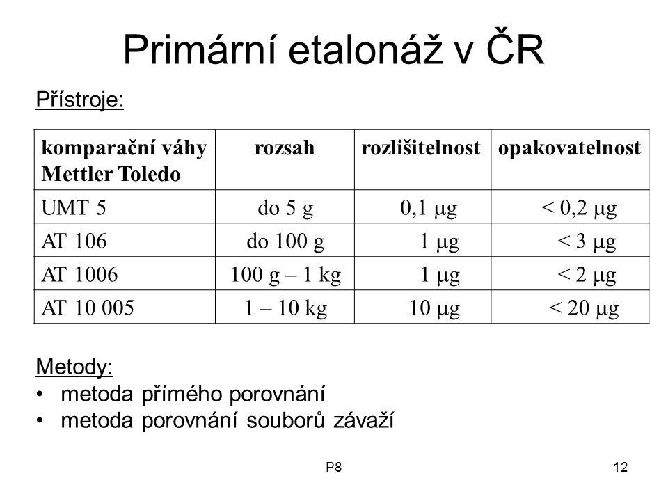 Primární etalonáž v ČR Přístroje: Metody: metoda přímého porovnání