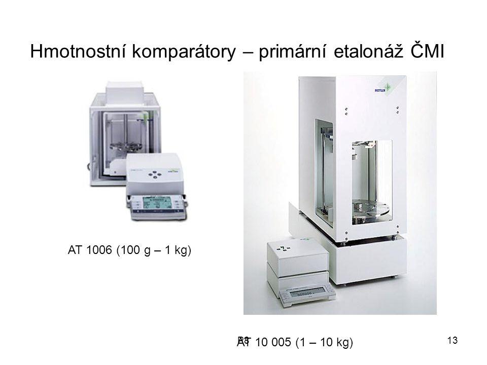Hmotnostní komparátory – primární etalonáž ČMI
