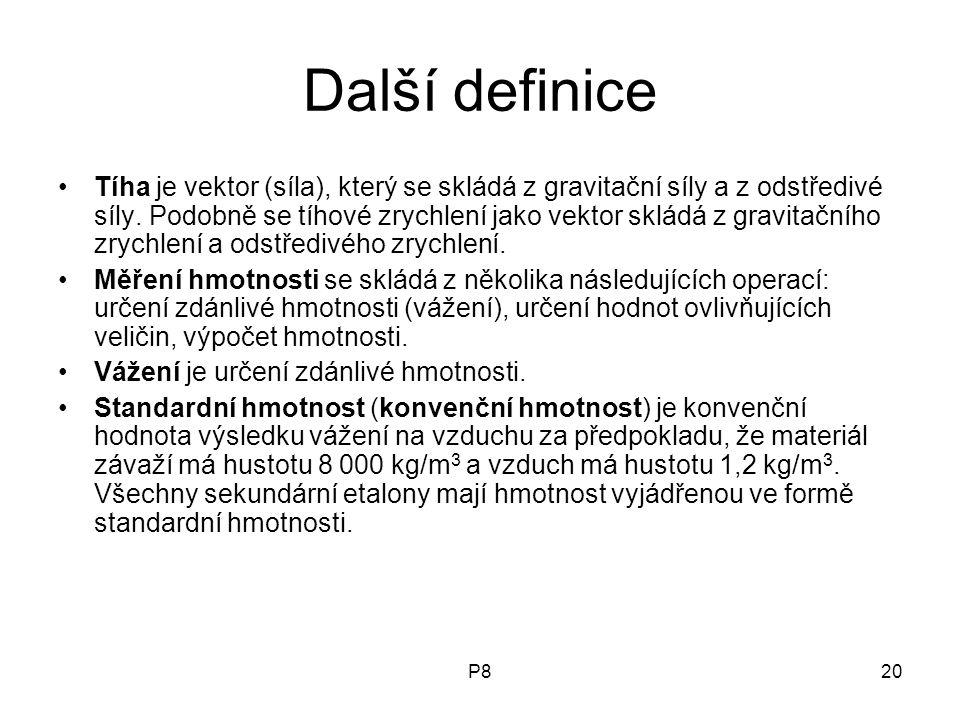 Další definice