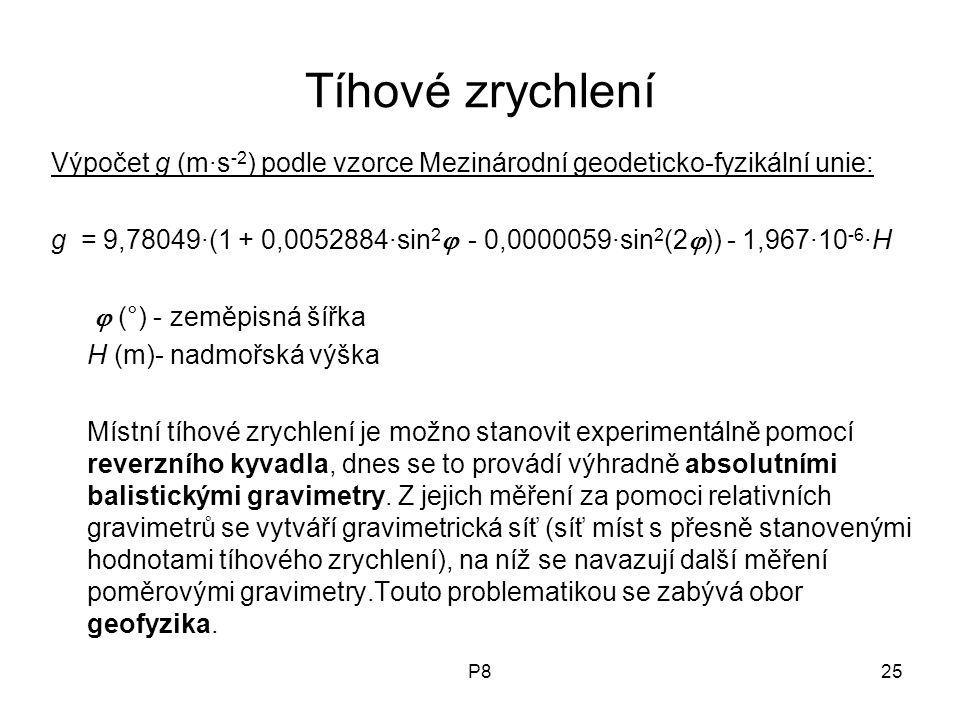 Tíhové zrychlení Výpočet g (m·s-2) podle vzorce Mezinárodní geodeticko-fyzikální unie: