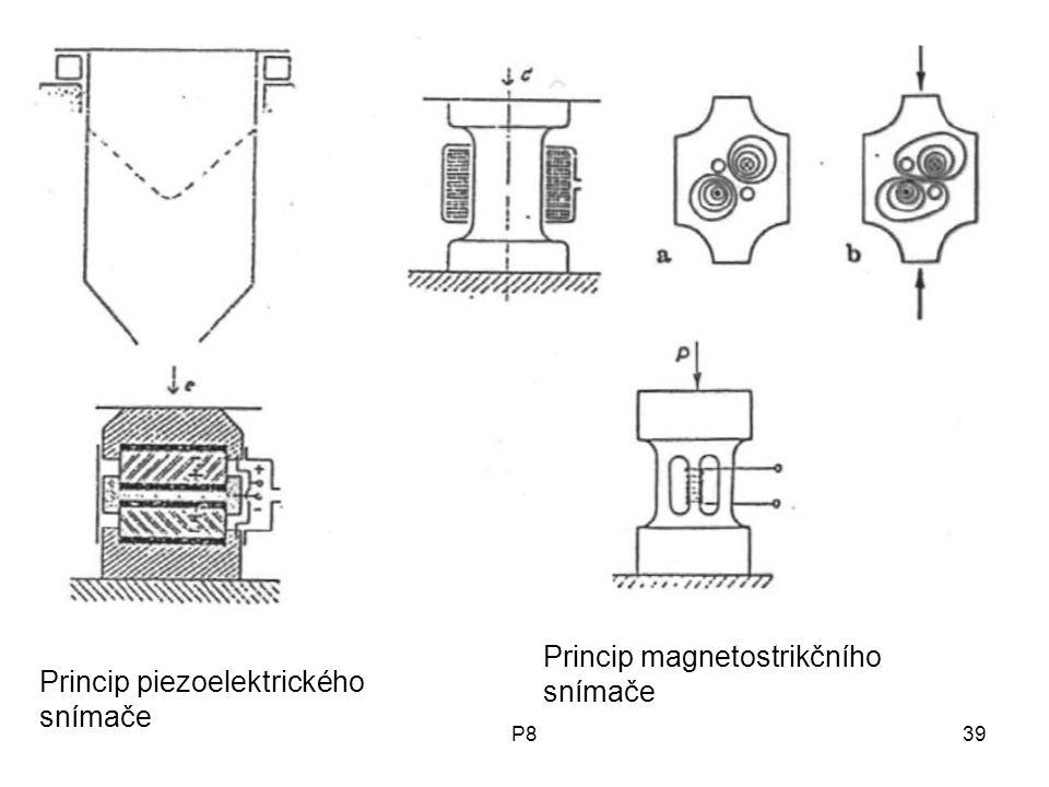 Princip magnetostrikčního snímače Princip piezoelektrického snímače