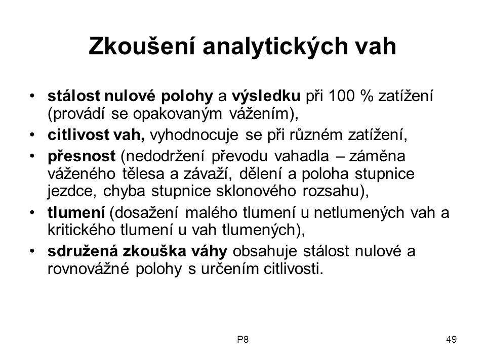 Zkoušení analytických vah