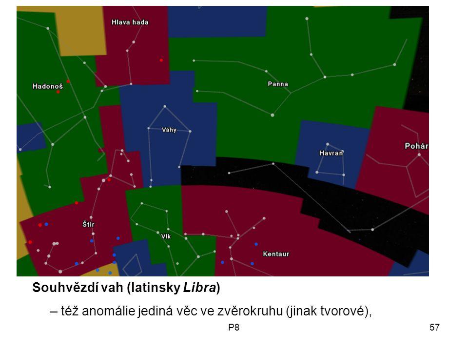 Souhvězdí vah (latinsky Libra)