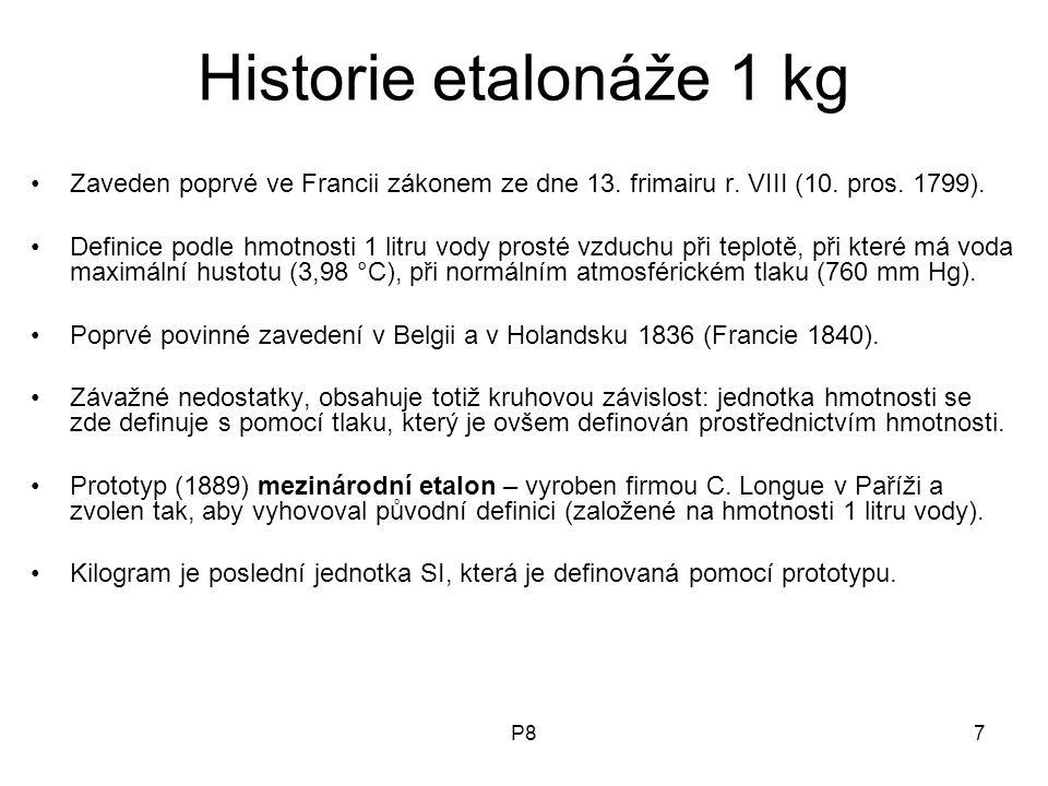 Historie etalonáže 1 kg Zaveden poprvé ve Francii zákonem ze dne 13. frimairu r. VIII (10. pros. 1799).