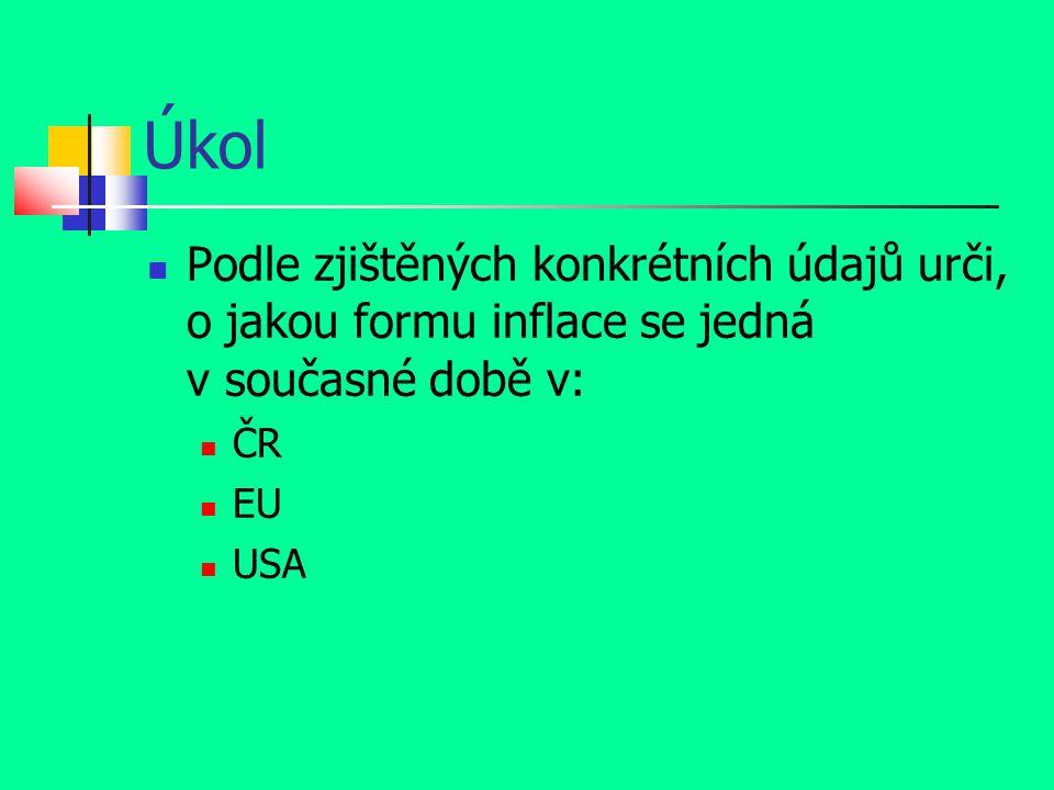 Úkol Podle zjištěných konkrétních údajů urči, o jakou formu inflace se jedná v současné době v: ČR.