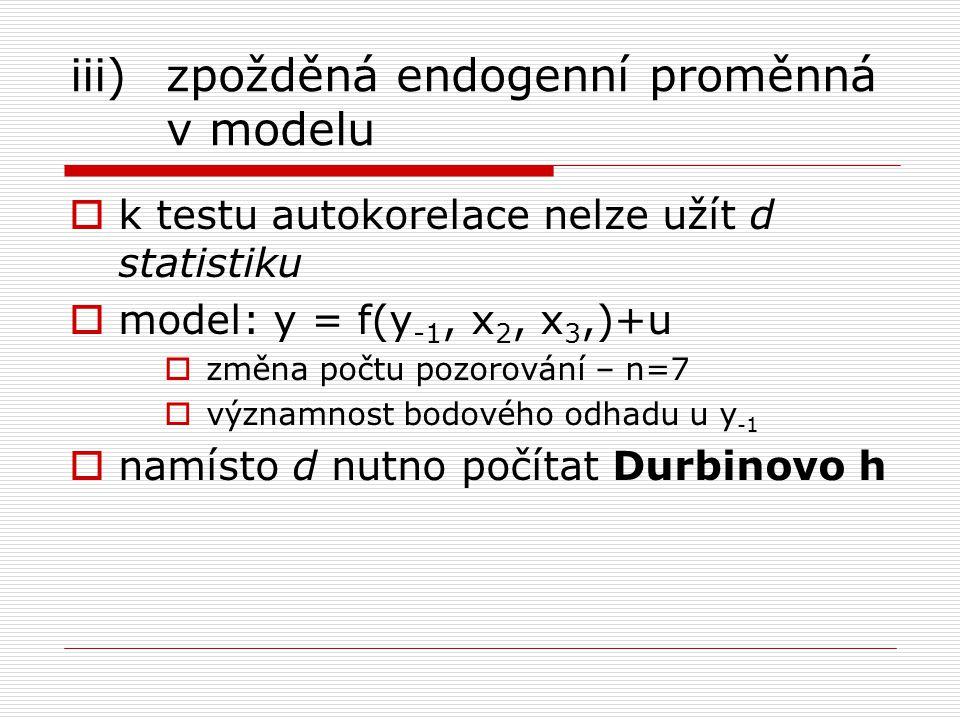 iii) zpožděná endogenní proměnná v modelu
