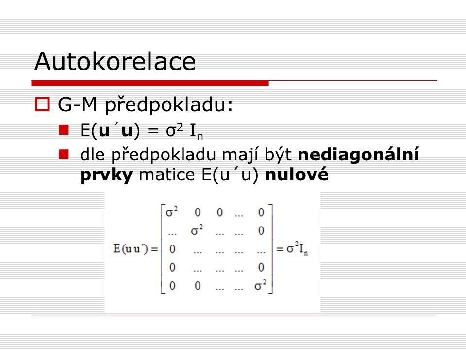 Autokorelace G-M předpokladu: E(u´u) = σ2 In