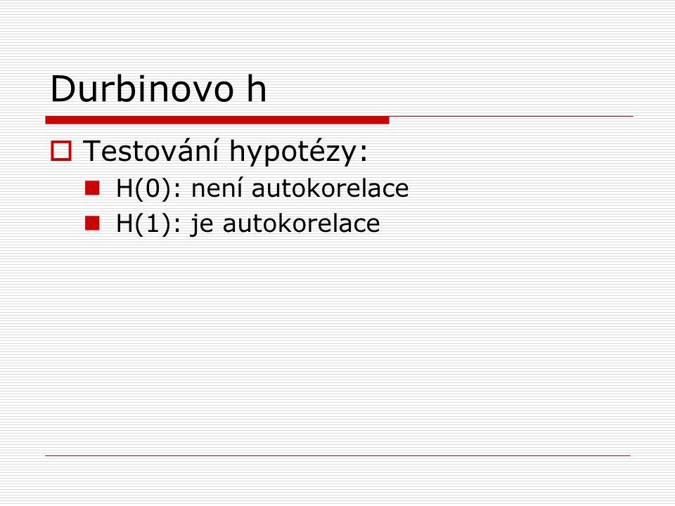 Durbinovo h Testování hypotézy: H(0): není autokorelace