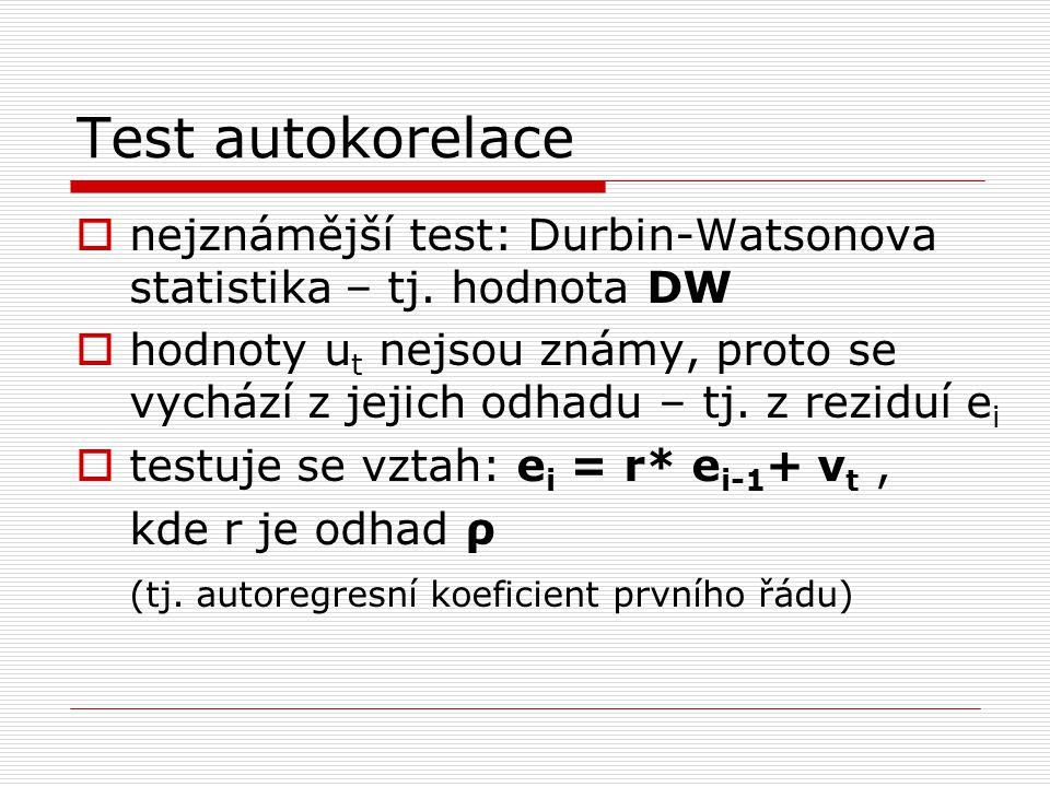Test autokorelace nejznámější test: Durbin-Watsonova statistika – tj. hodnota DW.