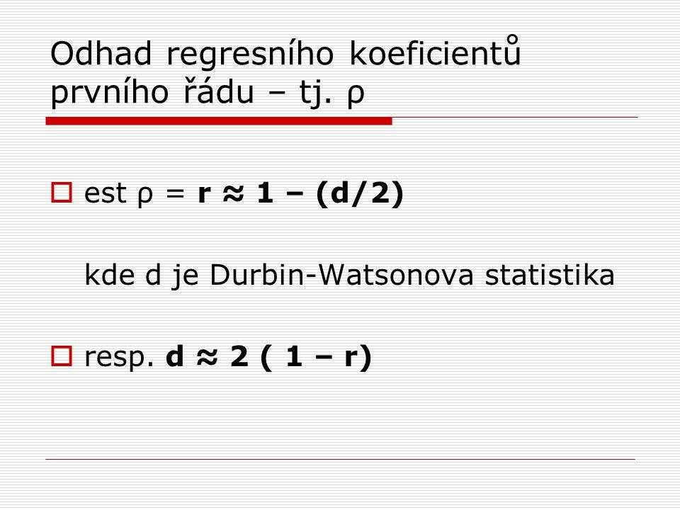 Odhad regresního koeficientů prvního řádu – tj. ρ