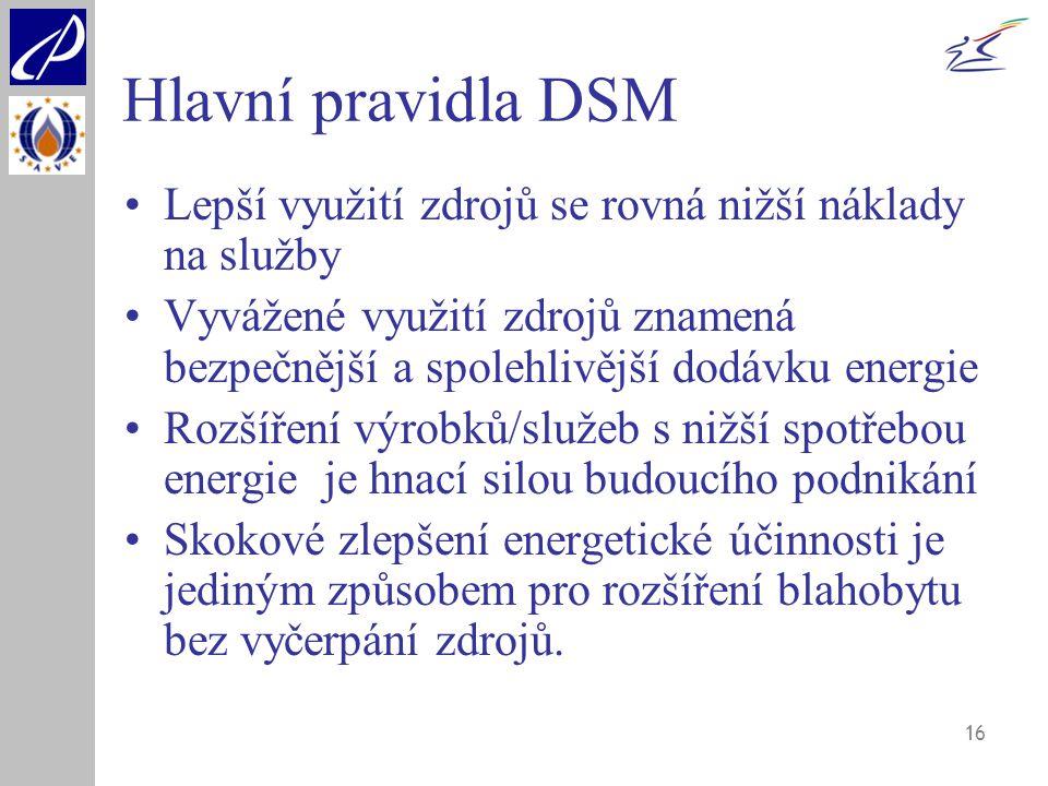Hlavní pravidla DSM Lepší využití zdrojů se rovná nižší náklady na služby.