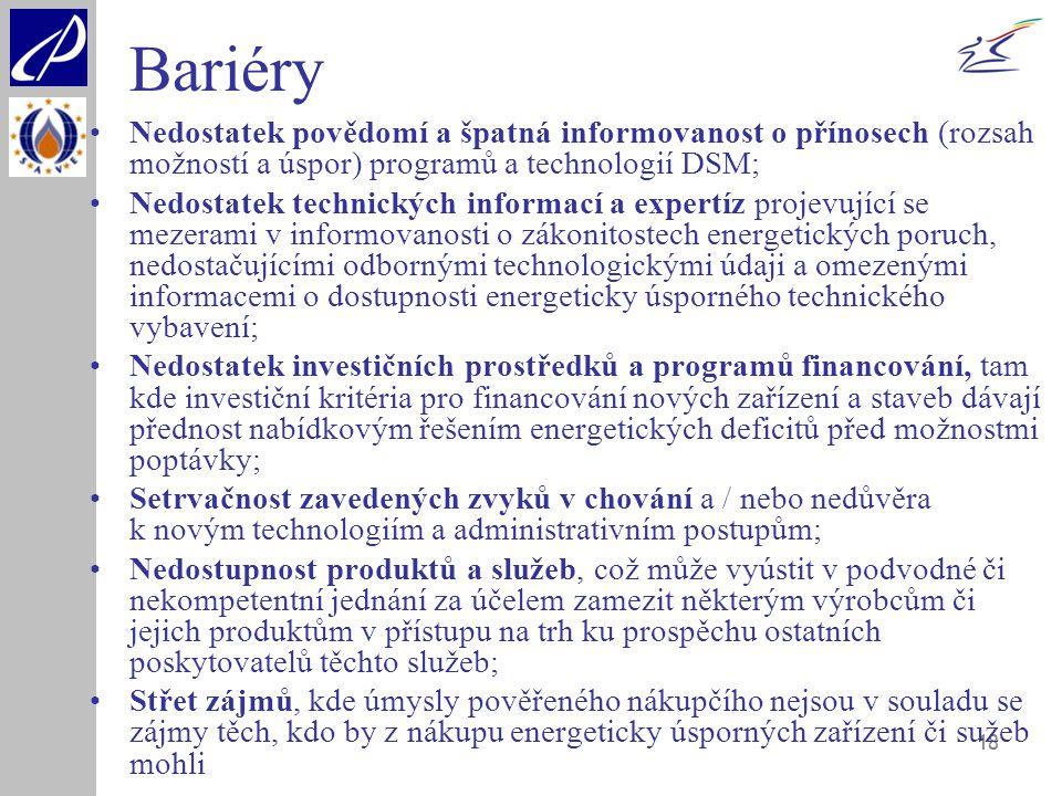 Bariéry Nedostatek povědomí a špatná informovanost o přínosech (rozsah možností a úspor) programů a technologií DSM;