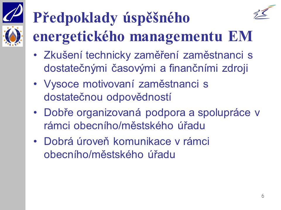 Předpoklady úspěšného energetického managementu EM