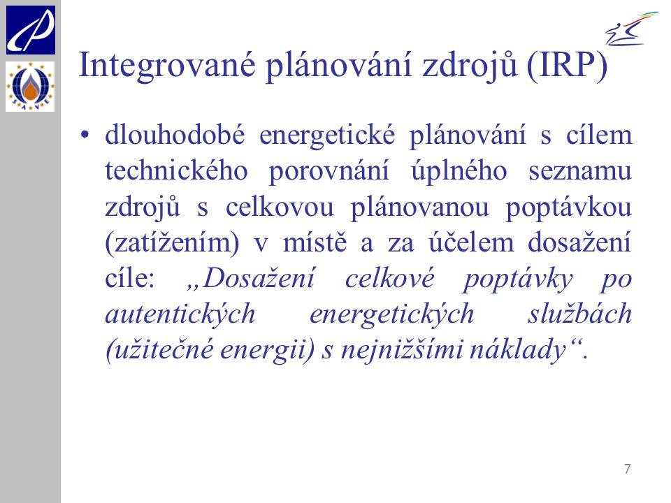 Integrované plánování zdrojů (IRP)
