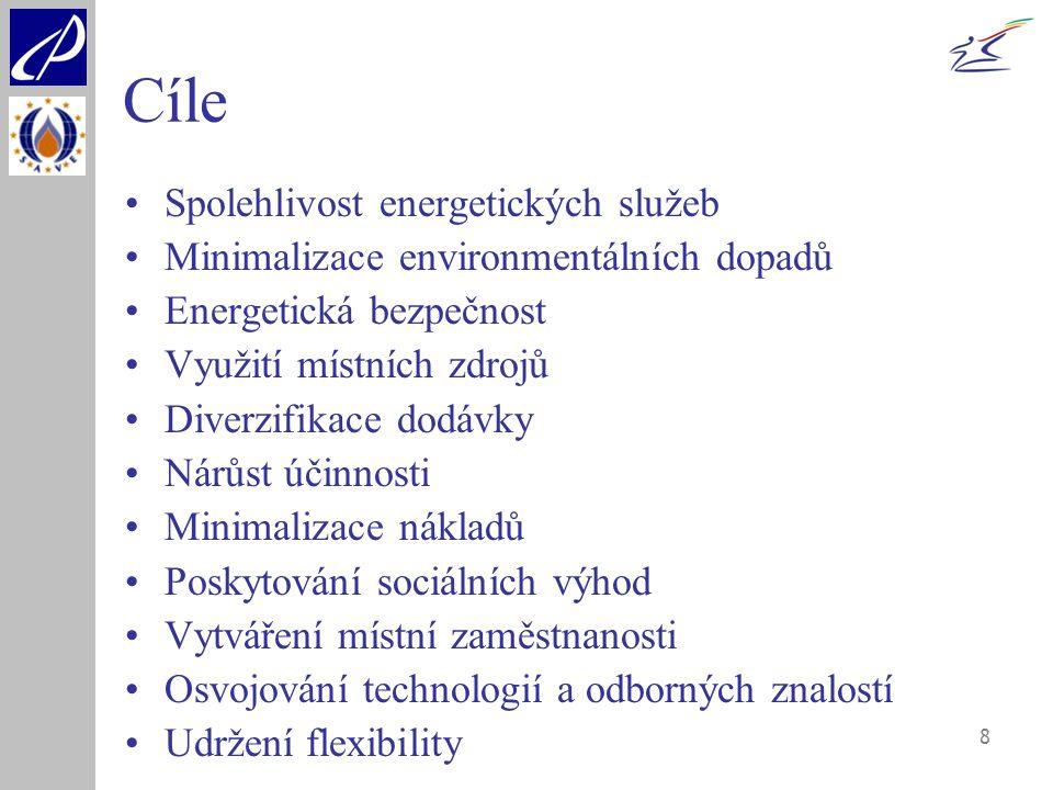 Cíle Spolehlivost energetických služeb